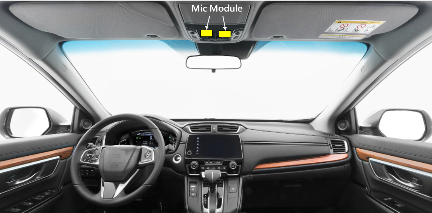 New Mic Modules for Automotive Smart Voice Systems